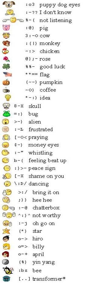 Bagi anda yang mau chatting di facebook menggunakan kode-kode smiley